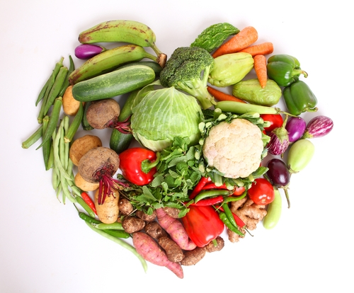 Ayurvedic Guidelines for Heart Health